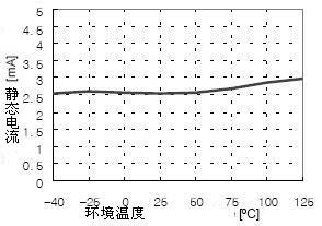 三端稳压7805和7905稳压原理及典型电路 - yangxinqiu - yangxinqiu---博客乐园