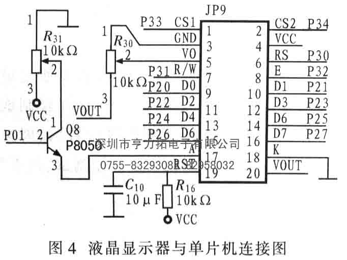 图4给出它与c8051f020单片机的连接电路.