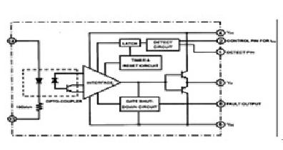 图3给出了m57962k在驱动大功率1 700 v igbt模块时的典型电路图.