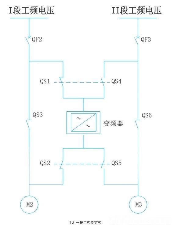 以实现1台变频器可控制2台电动机的软启动和控制2台