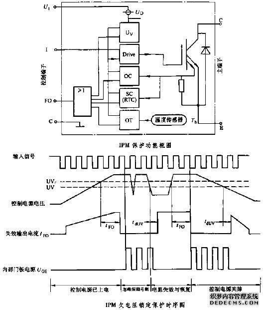 (1)欠电压保护  控制电源欠电压锁定uv, pm150rl1a060的控制电源u