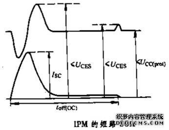 可见,只要主电路直流母线电压低于ucc(port),每一个ipm功率单元c-e间
