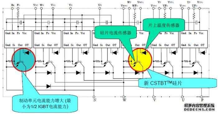 电路布线不良容易造成ipm输入信号振荡,最终可能导致ipm保护误动作或