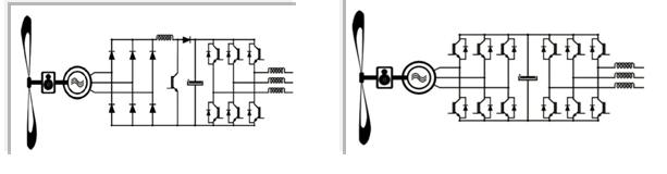工作频率范围宽. 低电压穿越较为简单,不需要crowbar.