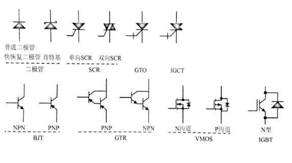 半导体的分类及机能
