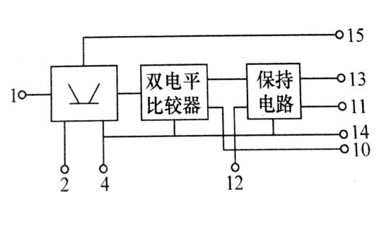 2.内部结构及工作原理 HL601A的内部结构如图5-37所示。HL601A的内部由绝对值电路、双电平比较器、保持电路三部分组成。其工作原理:来自被保护电路的取样信号(可以是任意极性)通过绝对值电路转化为正信号,当其大于第一级保护门槛时,第一级保护动作,输出端(引脚10)由高电平(大于9V)转换为低 电 平(小于1V),经过电路的控制单元发出降栅压信号。若降栅压后被控制量值降低并低于第一级动作门槛值时,电路则恢复正 常工作;如被控制量的检测值继续增加,达到第二级保护门槛时,则第二级比较器动作,经保持电路记