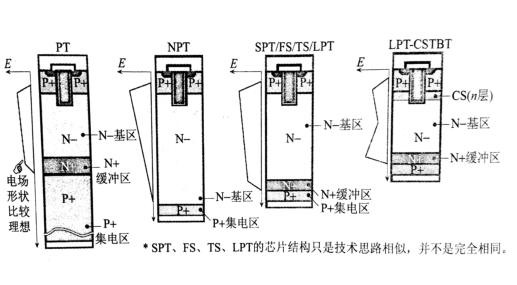 电路 电路图 电子 原理图 517_285