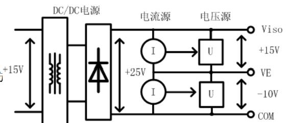 这种稳压的方法与常见的用稳压二极管或者三端稳压电压电路是完全不