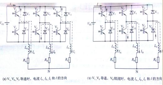 三相全桥式逆变器应用原理