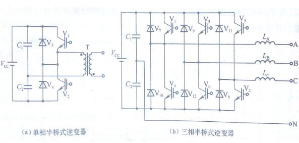 具有电动机感性负载三角形接法的电流型三相逆变器