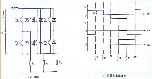120°导通电流型三相全桥式逆变器电路和相电流的波形如图6(b)所示.