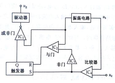 串联开关电路的电压模式控制的pwm反馈系统原理