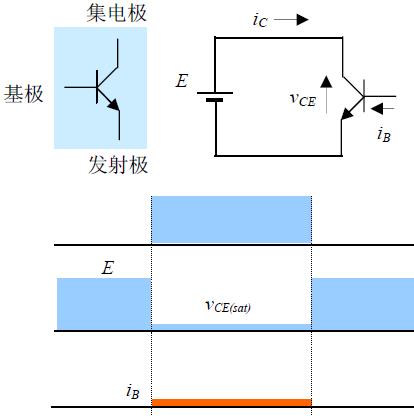 npn/pnp三极管放大电路