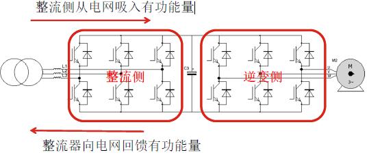 igbt和二极管不同功率因数的热分配  下图为四象限变流器,拖动电机,整