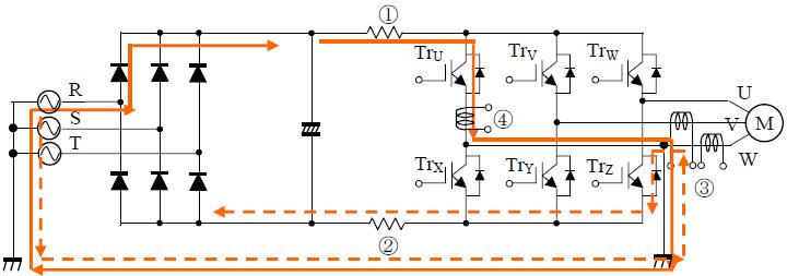控制电路异常(空载时间不足)而引起的桥臂短路电流