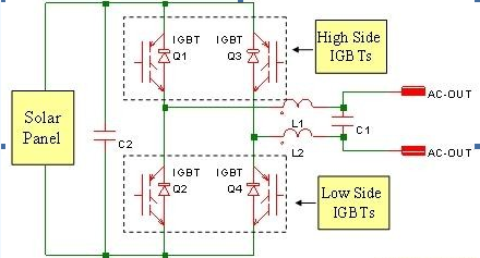 光伏逆变器igbt模块选型指导