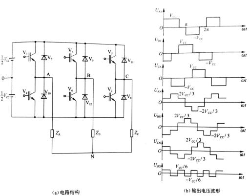三相全桥式逆变器应用原理 电路图