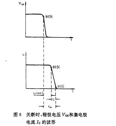 igbt模块特性的测量方法 电路原理